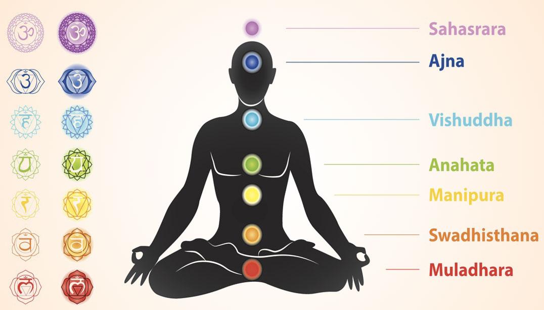 sedam-centara-energije-tijela